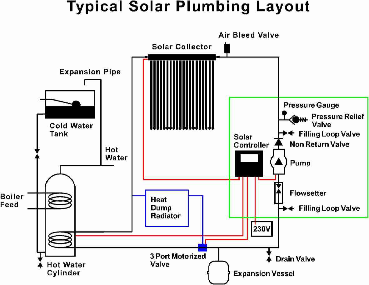 Piping Layout Heat Exchanger      Wiring    Library